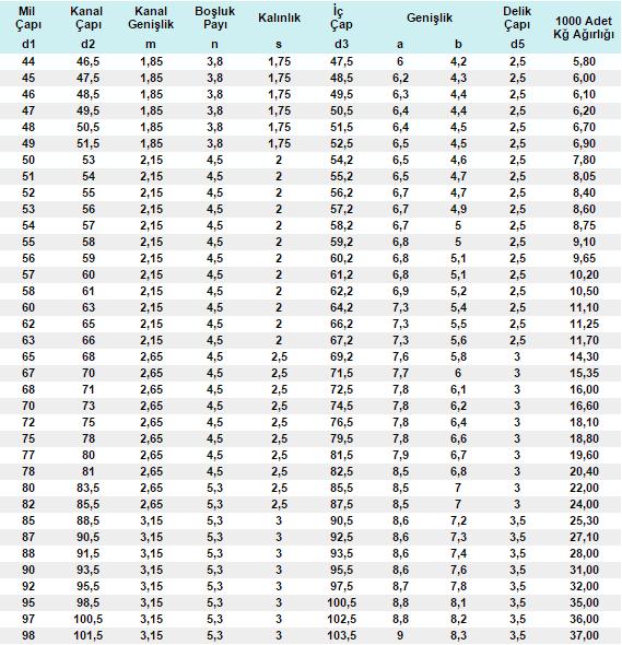 iç segman ölçüleri 2