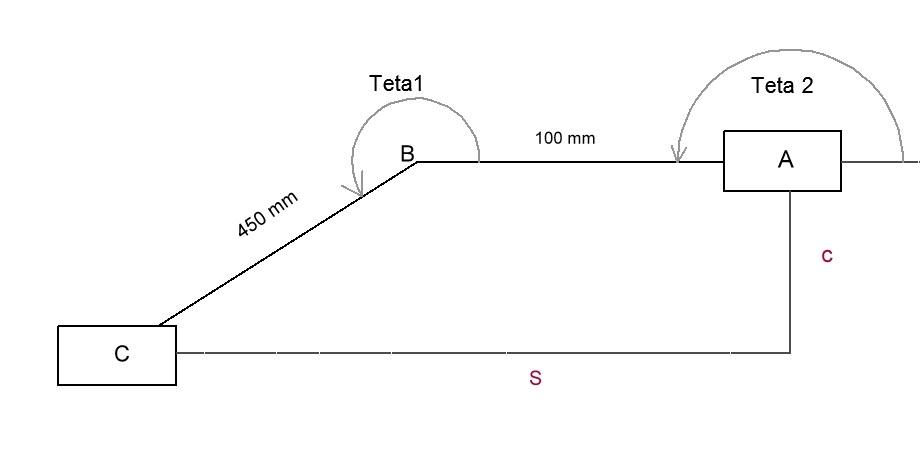 kesme mekanizması konum denklemleri